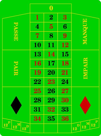 4 immagini 1 parola dadi e roulette